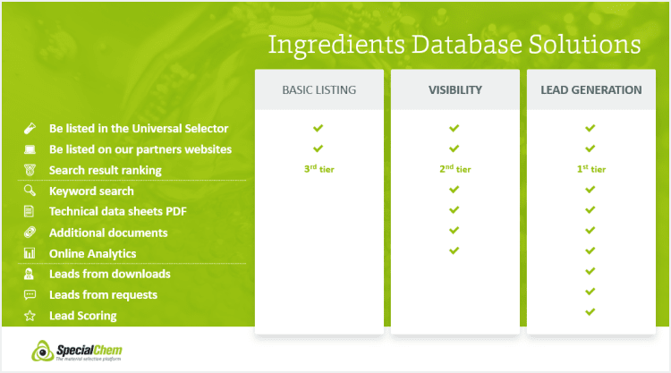specialchem_database_listing_options